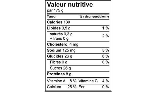 Les valeurs nutritives, vous êtes bons en maths ?